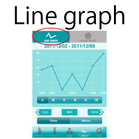 linegraph